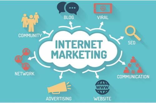 Lên chiến lược và triển khai Marketing online
