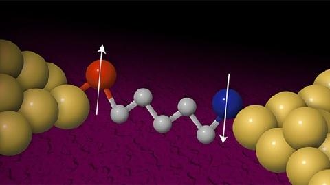Nghiên cứu trật tự từ trong màng nano xốp đa lớp [Co/Pd]/IrMn với dị hướng từ vuông góc và ảnh hưởng của nó tới quá trình đảo từ và hiệu ứng từ trở