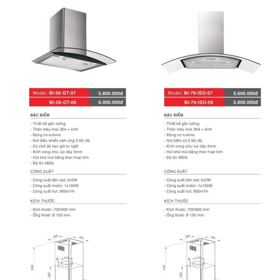 Máy hút khử mùi model  BI-56-GT-07/09 và BI-76- ISO-07/09